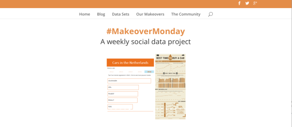 #MakeoverMonday Homepage
